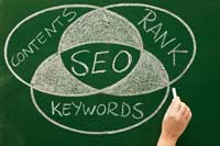SEO tools that are essential to your business