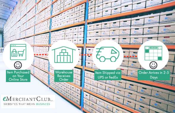 what happens with drop shipping and eMerchantCLub